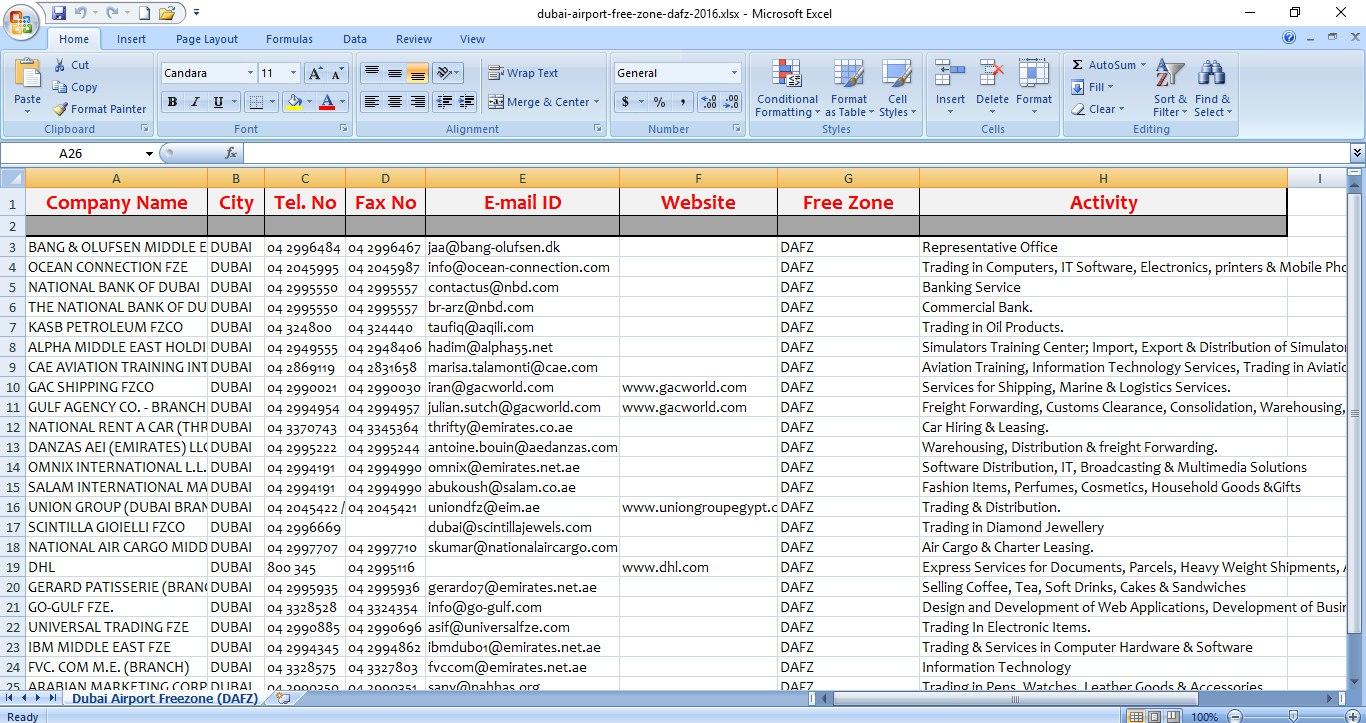Us Business Companies Open Directory.html | Autos Weblog